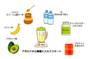 アボカドジュースレシピ